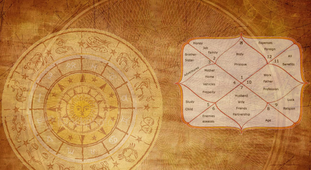 Vedic Astrology Reading in Ubud Bali, Affordable Astro Consultation with Vedic Astrologer